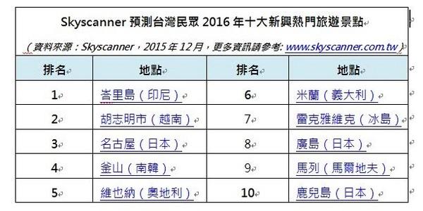 太陽網 : 走出台灣 認識道地韓國的秋季慶典!_插圖