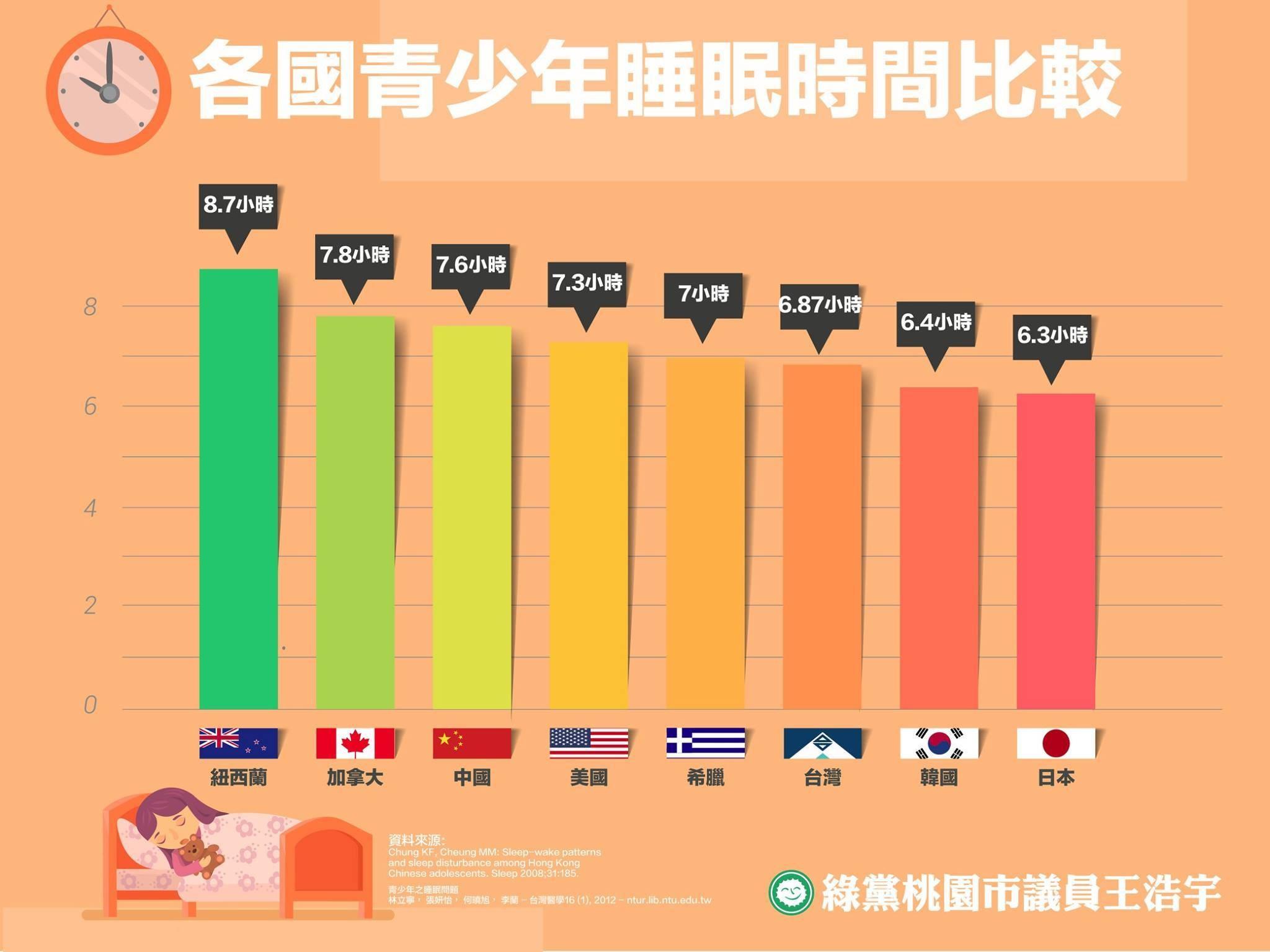 焦点却在台湾 国旗图片