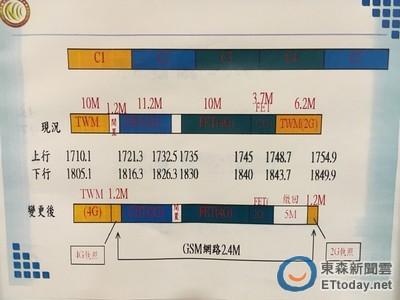 ka2281频谱电路图