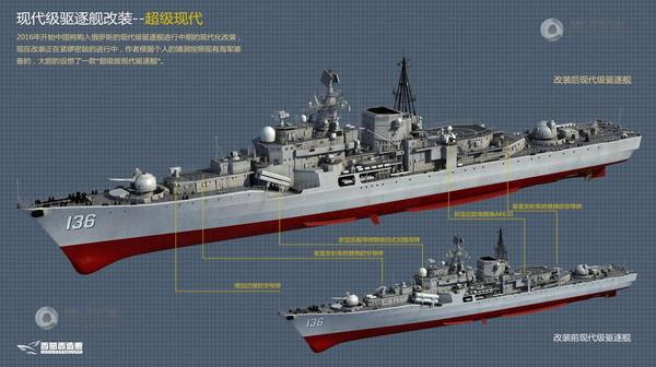 防空反導能力提高5倍 魔改現代艦每艘砸上億美元