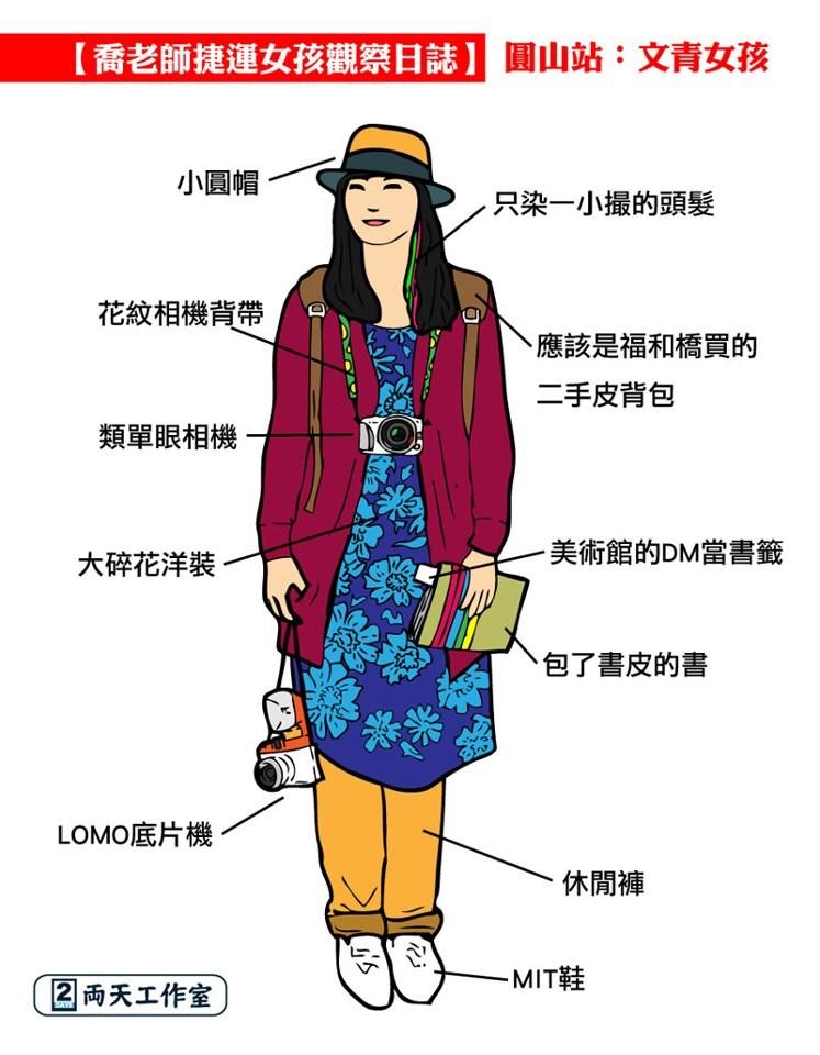 北捷红线穿搭翻译!敦化妞最骚、易懂「这站」高中生英语演讲女孩带比拼图片