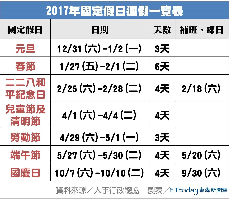 2017年國定假日