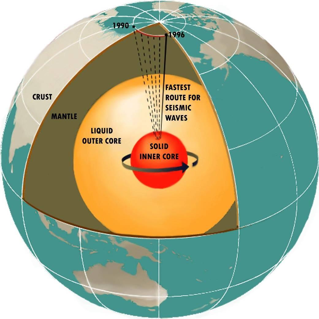 地球物理学家都一致认为地球核心由85%的铁和10%的镍构成,而剩下的