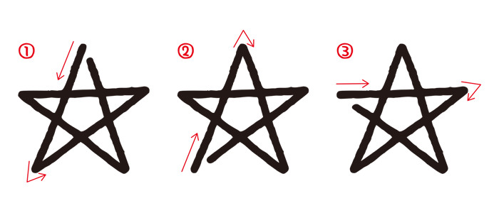 键盘大柠檬 生活  酸酸们一定画过五角星吧!图片