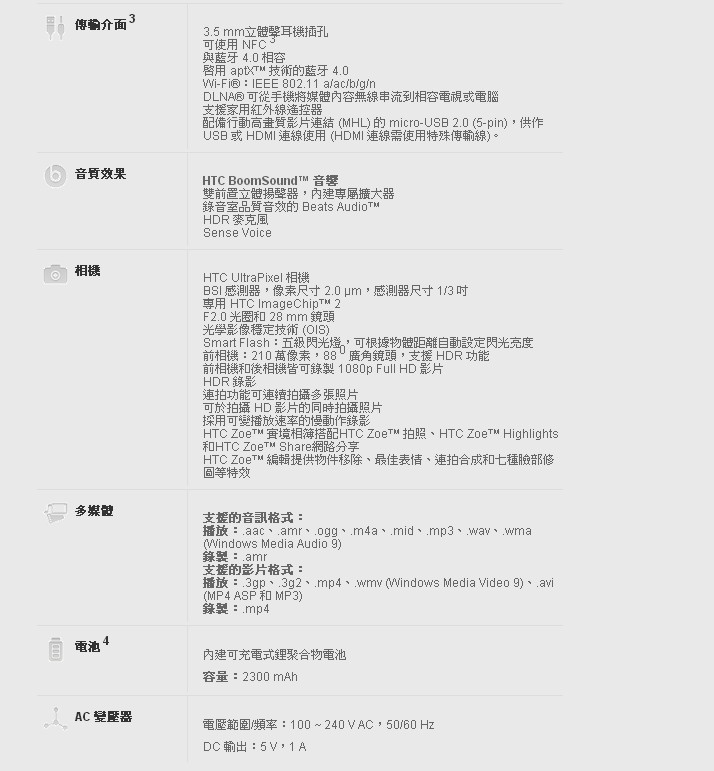 新hTc One,新機皇,王雪紅,周永明,Mobile01,周永明,hTC BlinkFeed
