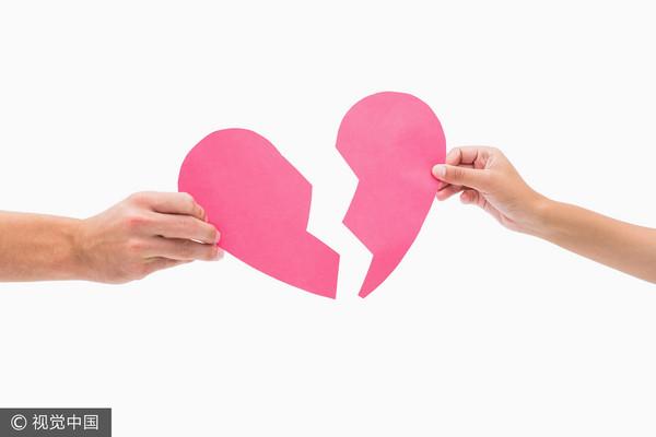 分手,情侣,男女朋友,感情问题,情人,吵架,离婚,复合,分开,男友,女友,哭泣。(图/CFP)