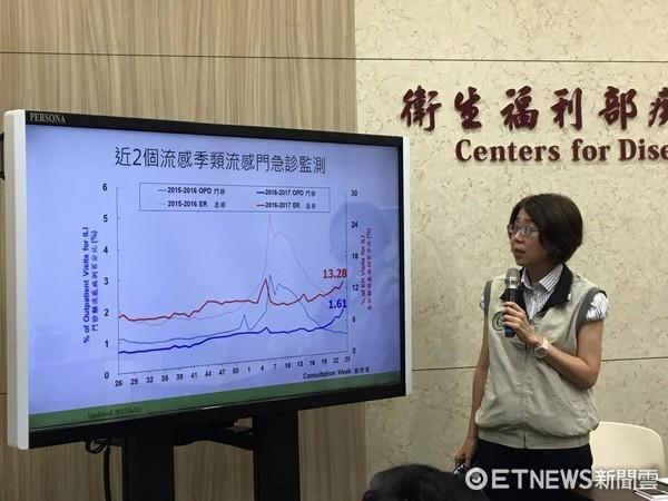 ▲類流感門急診破9萬人,近9年來最高!(圖/記者嚴云岑攝)