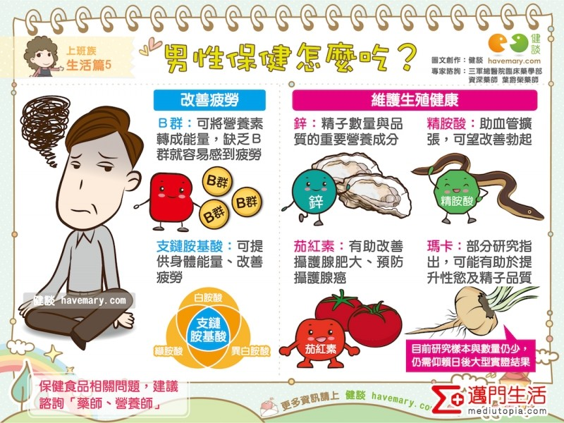 男生保護GG必吃「這4大營養素」!(圖/健談授權提供)