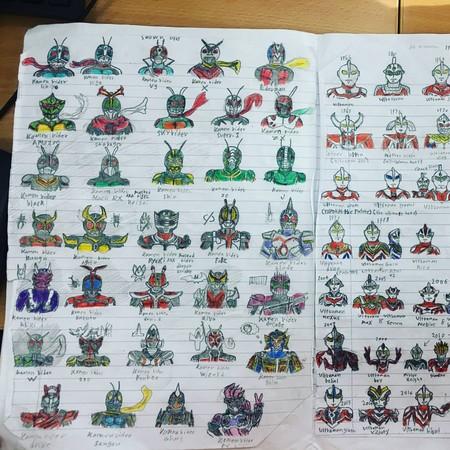 ▲▼自閉症學生繪「英雄年譜」 50年來鹹蛋超人排排站。(圖/翻攝臉書/Nunia Inazi Lurun)