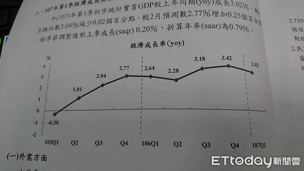 GDP算的好_GDP统一核算背后 新一轮城市竞争打响