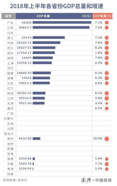香港上半年经济总量_香港经济现状对比图