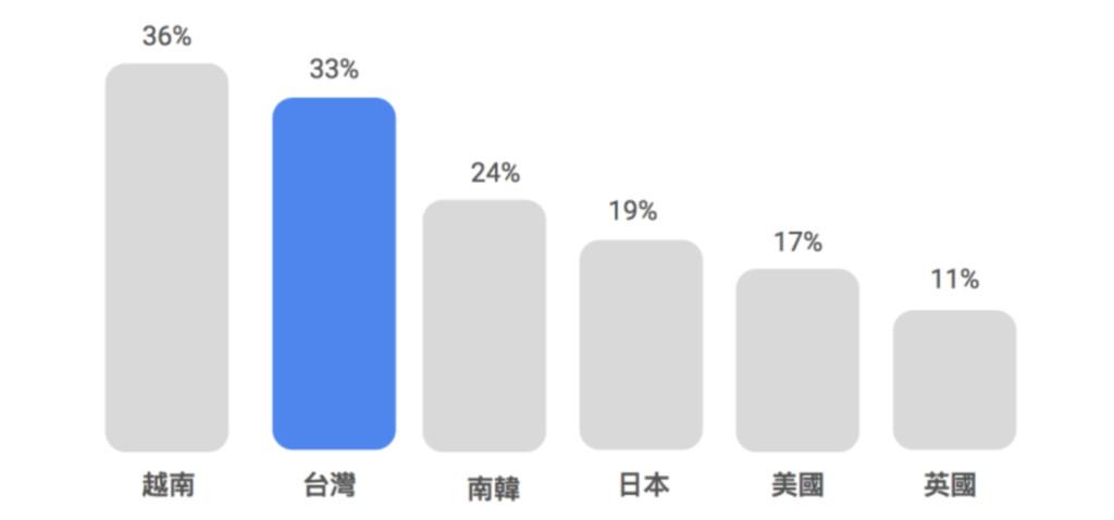 越南人口分析调查_越南人口年龄结构