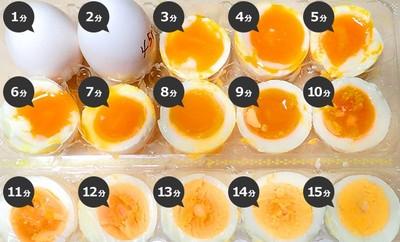 有了半熟蛋黃金數據表,廚痴都變料理王啦