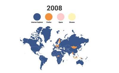 瀏覽器市占率演化,原來08年IE獨霸全球