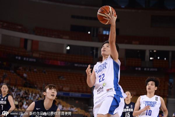 ▲女籃亞錦賽中華女籃林育庭(圖/CFP)