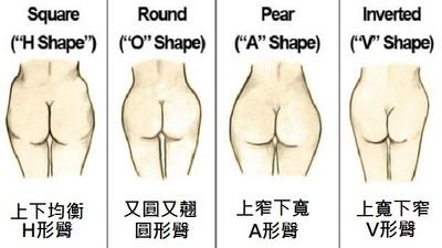 4種「女生臀部肥胖學」,O型臀竟會肥大腿?