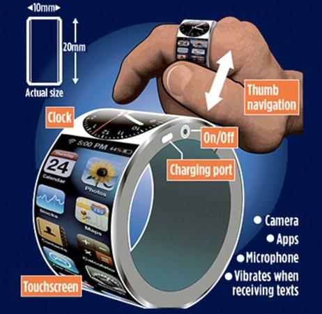 APP01/蘋果智慧戒指專利已過! 史上最小行動裝置?