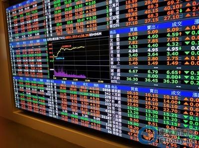 台股開高走低收9771點 分析師估本周周線守得住