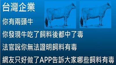 一張圖+兩條牛,秒懂國際政治經濟學