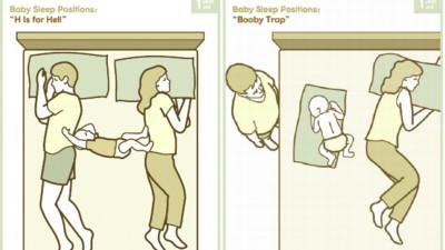 11種寶寶說怪..不怪睡姿,這就是父母的萌負擔啦