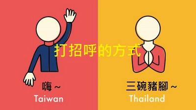 我們是台灣不是泰國~10張圖搞定困惑的外國朋友