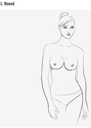 女性胸型分7種 大多數人屬這種…