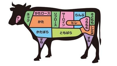 「松阪豬」跟「松阪牛」有什麼關係?看到就餓了想吃