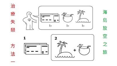 失戀了?跟著「Ikea家具組裝手冊」一步步重組快樂