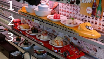 這間迴轉壽司店軌道有三層,上菜速度不一樣!