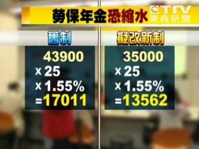 退休公務員領三節+年終獎金 台北市一年多花16億4千萬