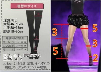 逼死人「美腿黃金比例」三標準..到底誰能達標?