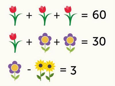 網路話題測驗「超簡單算術」但99%的大人都算錯
