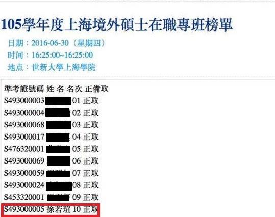 徐若瑄考取世新大學上海學院MBA。(圖/翻攝自世新大學官網、徐若瑄臉書)