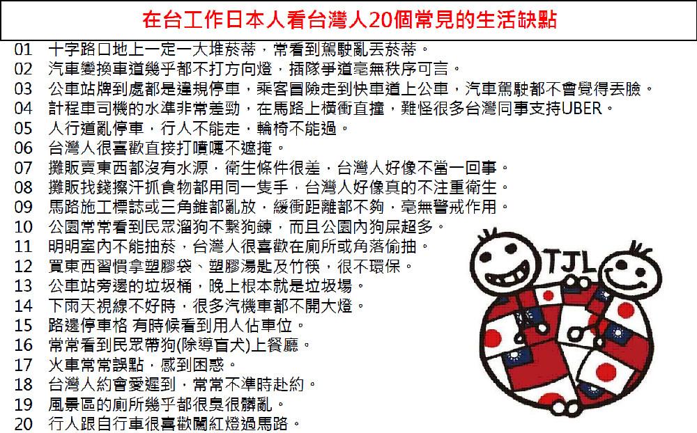 日本人看台灣有「20常見缺點」 打噴嚏不遮、計程車差勁!