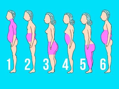 為什麼都胖在同個地方?減肥前先搞懂「6種肥肉類型」