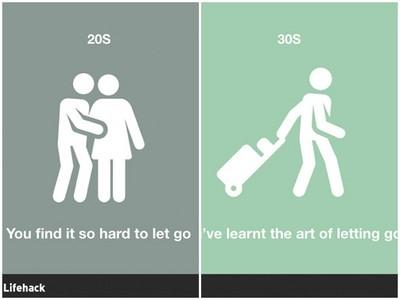 「親愛的」想走就滾吧!8插圖秒懂30歲人生如何屌打20歲