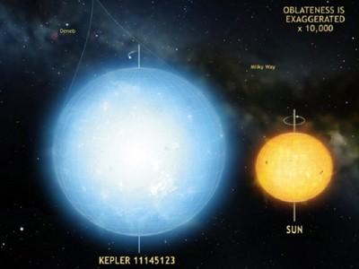 最完美的球!科學家找到宇宙中「最渾圓飽滿」物體