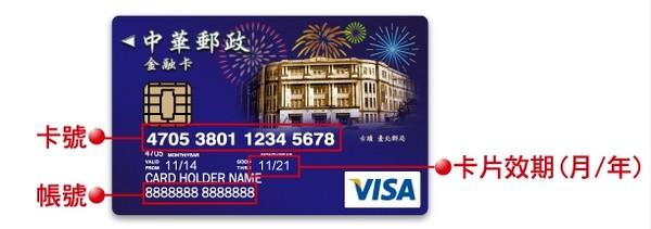 中華郵政金融卡。(圖/翻攝中華郵政網站)