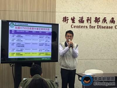 恐染變種H7N9!台商住院20天仍昏迷 對克流感產生抗藥性