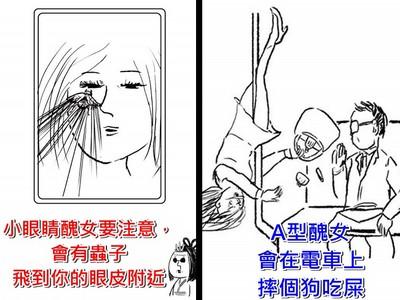 占卜師畫出醜女運勢:天天衰慘! 網友笑:無關星座根本惡搞