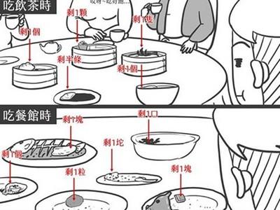菜餚「剩一口」華人陋習?禮儀?網:夾最後一塊超尷尬