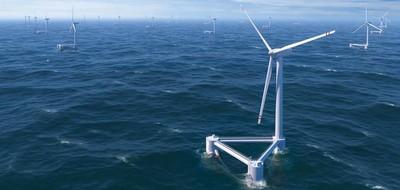 監院糾正 離岸風電缺法源價格高