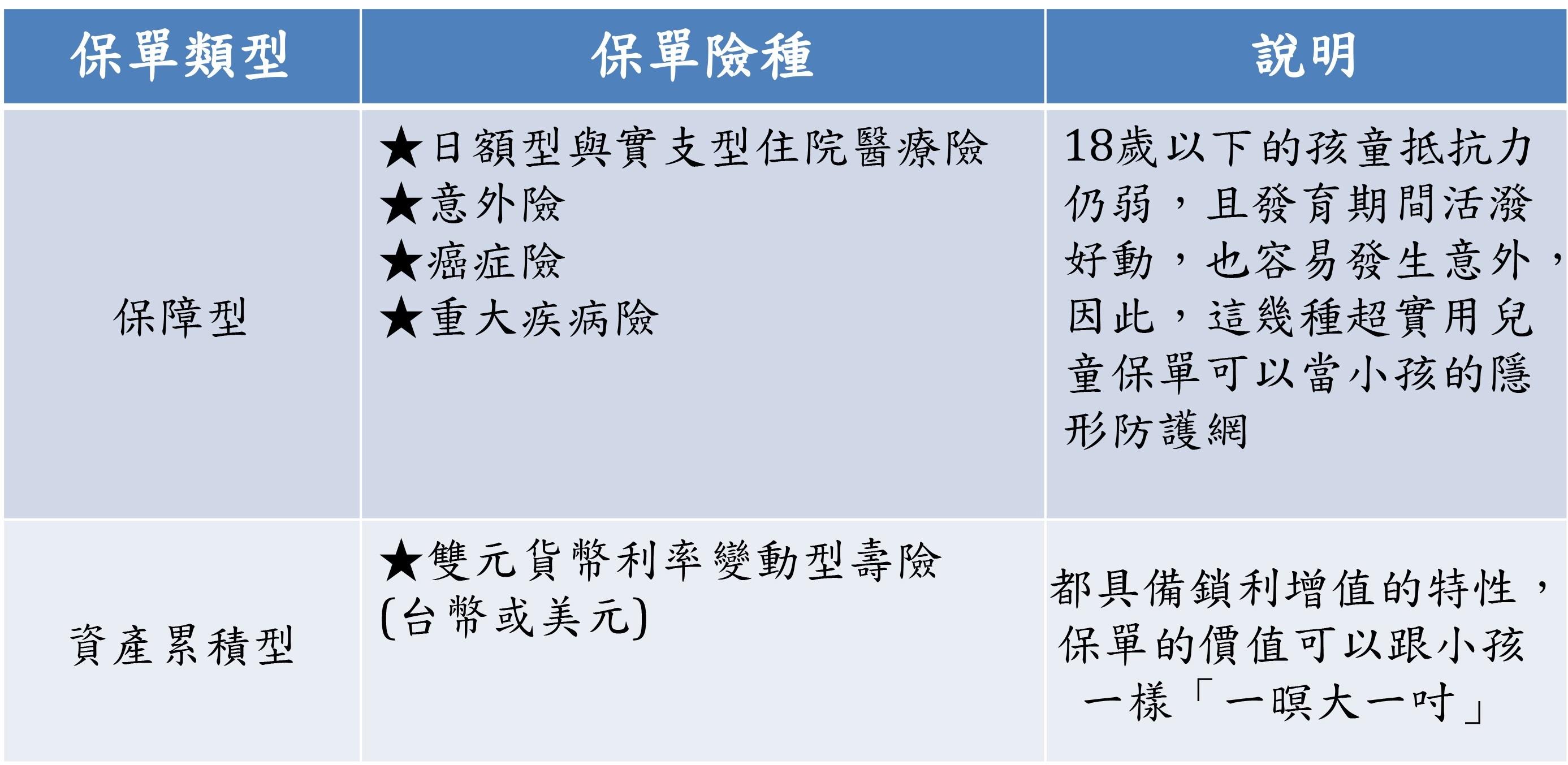 如何帮儿童选择好保险上海大众汽车生产线