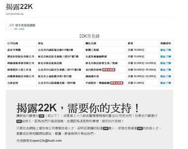 良心事業不想上榜? 「揭露22K」突遭資方投訴!