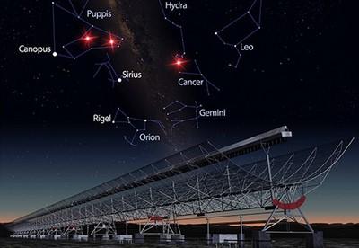 神秘電波證實來自外太空 哈佛學者認為「這三處」有外星人