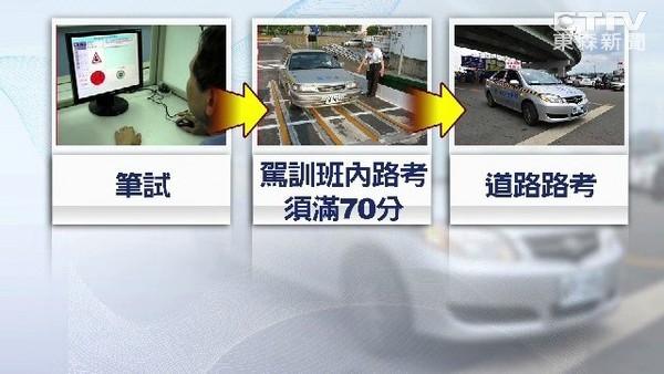 汽車考照5月強制路考 6項被列「扣分大魔王」