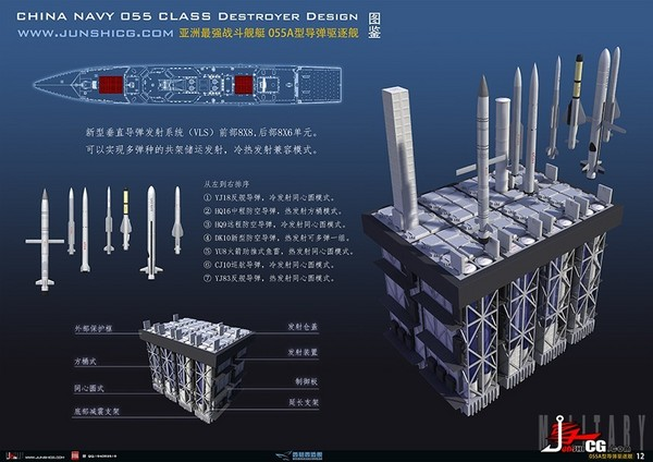 ▲055型飛彈驅逐艦CG圖。(圖/翻攝西葛西造艦軍事CG微博)