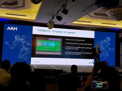 ARM新的CPU與GPU著重AI與行動