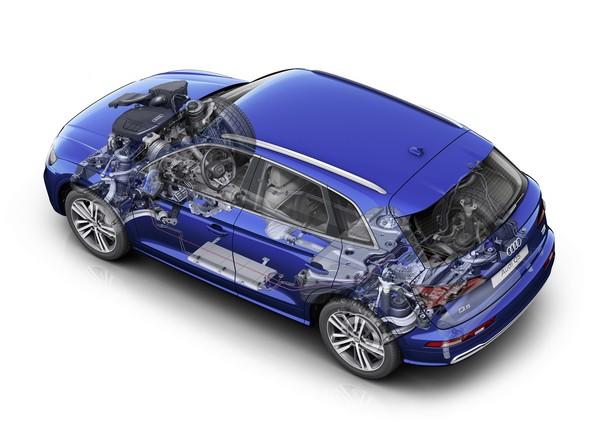 本次新世代Q5也將提供35 TDI、45TFI等汽柴油規格,並全車系標配quattro智慧型四輪傳動系統。