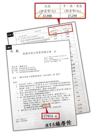 【血汗保全】政府帶頭違法低薪 10萬公部門保全血汗賣命